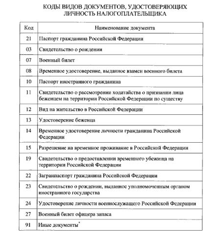 Купить диплом в новосибирске дешево